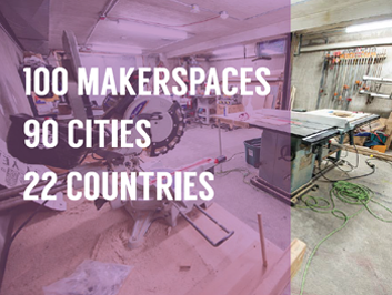 The State of Makerspaces